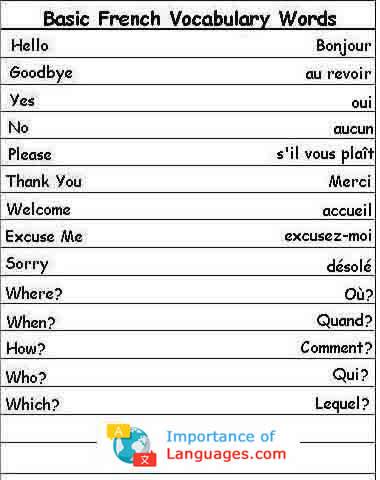 Basic French Vocabulary Words