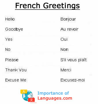 Learn basic and simple french sentences good wood joints pdf learn french vocabulary words for greetings family and m4hsunfo