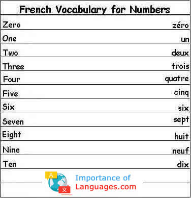 How to write similes in french