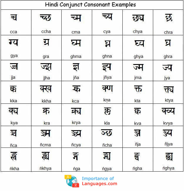 Learn Hindi Alphabet Learn Hindi Alphabet Letters – Hangul Worksheets