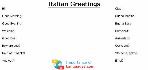 Basic italian words and phrases for travelers 2016 car release date