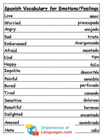 Spanish Vocabulary For Emotions Feelings