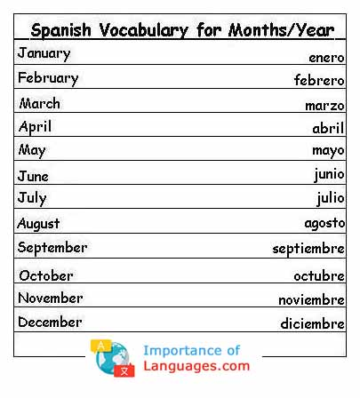 Spanish Vocabulary for Months/Year