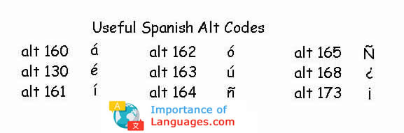 Useful Spanish Alt Codes