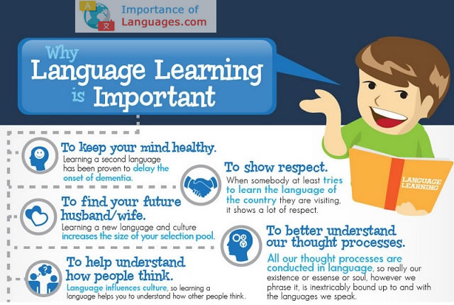 Why Language Learning is Important?