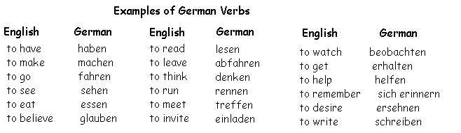 verbs german:
