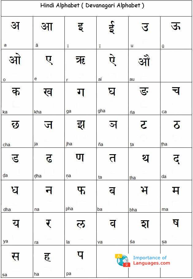 Learn Urdu Through Hindi Pdf